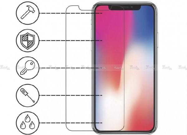 محافظ صفحه نمایش مدل نانو گلس مناسب برای گوشی موبایل ال جی g pro-تصویر اصلی