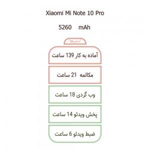 Xiaomi Mi Note 10 Pro-256GB-تصویر 3