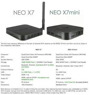 MINIX NEO X7 mini | اندروید باکس مینیکس-تصویر 3