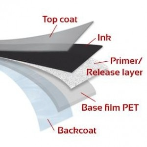 ریبون وکس لیبل پرینترThermal Transfer WAX Ribbon-تصویر 5