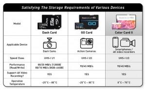 مموری کارت 64GB microSDXC TEAMGROUP کلاس 10 استاندارد UHS-lI U3-تصویر 5