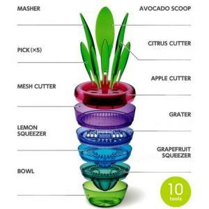 گلدان جادویی Fruits Plant-تصویر 3
